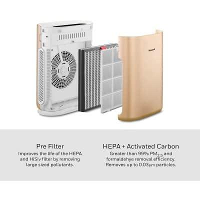 air purifiers india